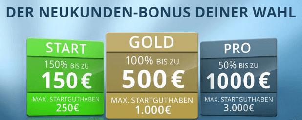 Sunmaker PayPal Einzahlung für Boni nutzen