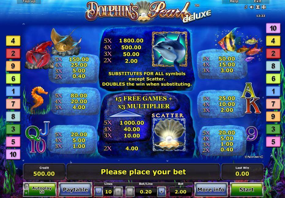 Novoline-Slot Dolphin's Pearl Gewinnkombinationen bei Rivo Casino