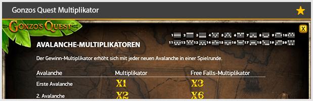 Gonzos Quest Multiplikator