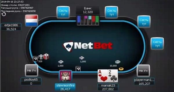Ein Turnier in der späten Phase bei Netbet Poker
