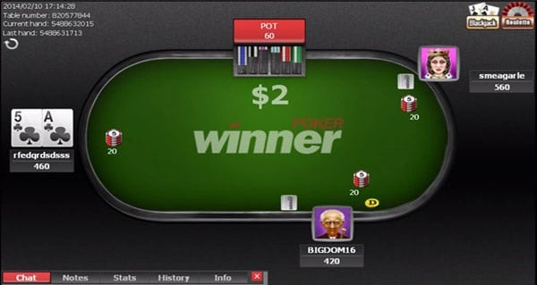 Spannende Turnieraction bei Winner Poker