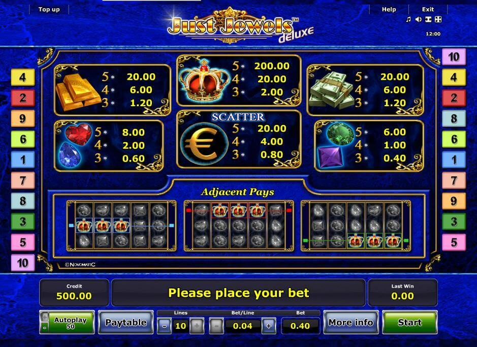 Novoline-Slot Just Jewels Deluxe Gewinnkombinationen bei Rivo Casino