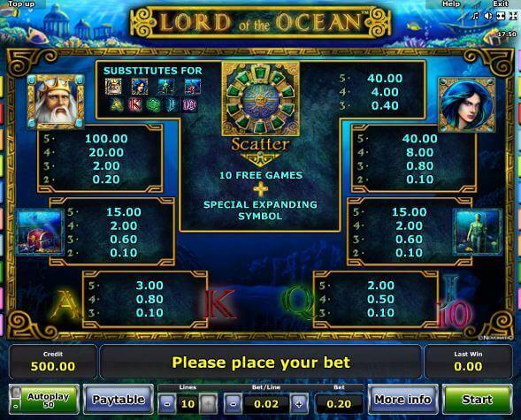 Novoline-Slot Lord of the Ocean Deluxe Gewinnkombinationen bei Rivo Casino
