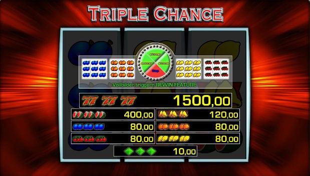 screenshot_triple-chance-tabelle