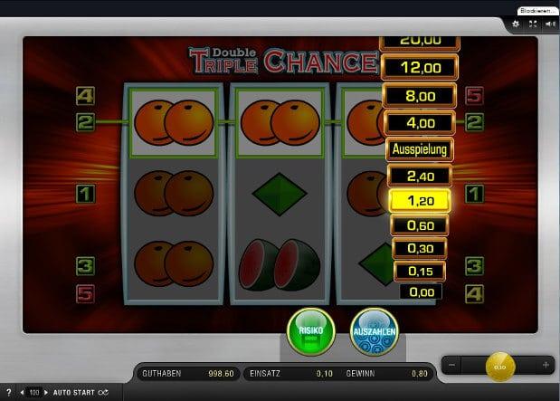 screenshot_triple_chance-risikoleiter