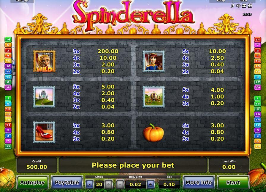 Novoline-Slot Spinderella Gewinnkombinationen bei Rivo Casino